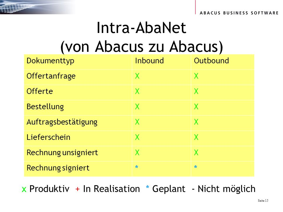 Intra-AbaNet (von Abacus zu Abacus)