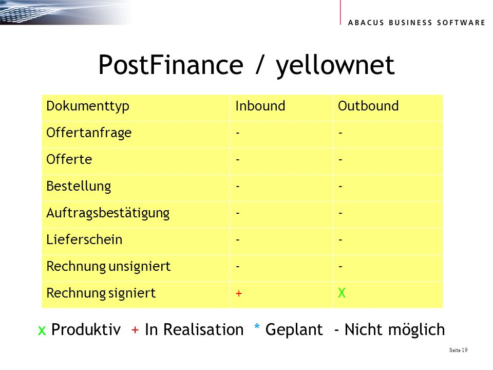 PostFinance / yellownet