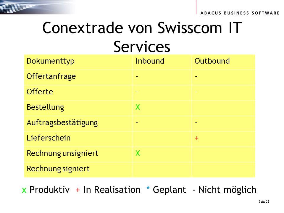 Conextrade von Swisscom IT Services