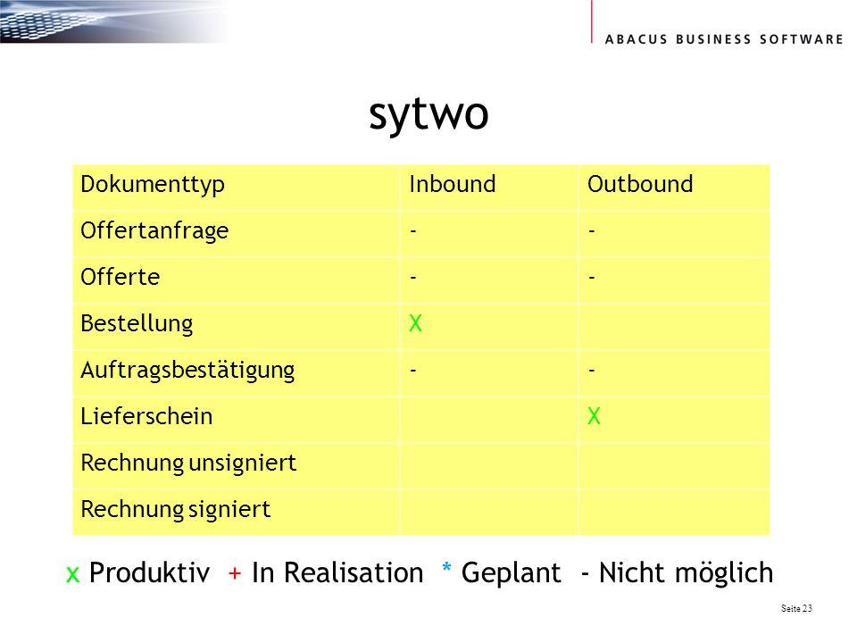 sytwo x Produktiv + In Realisation * Geplant - Nicht möglich