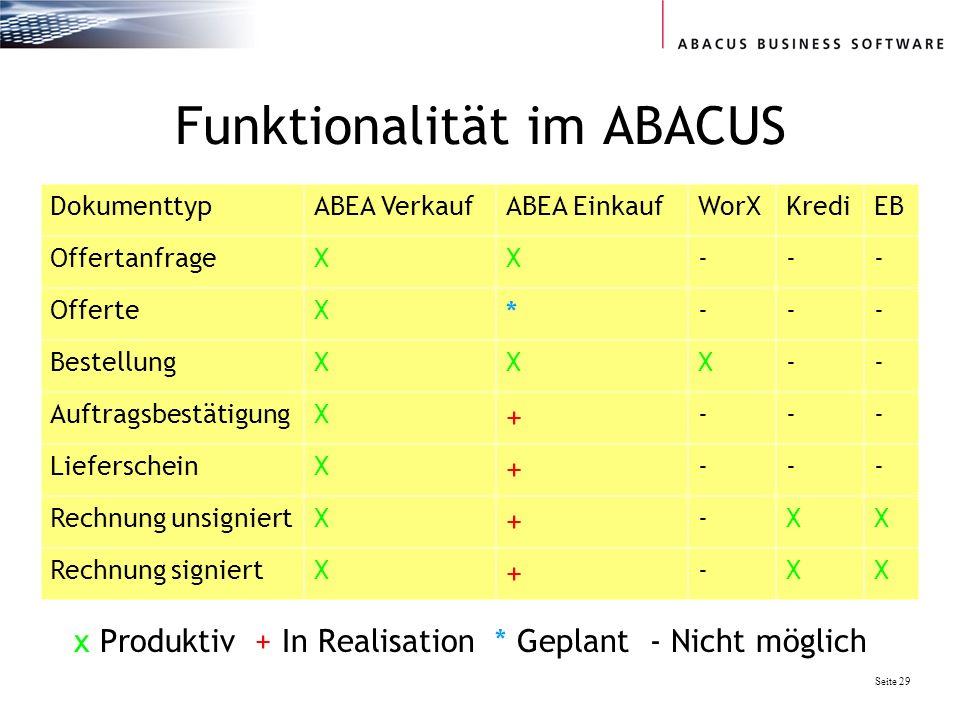 Funktionalität im ABACUS