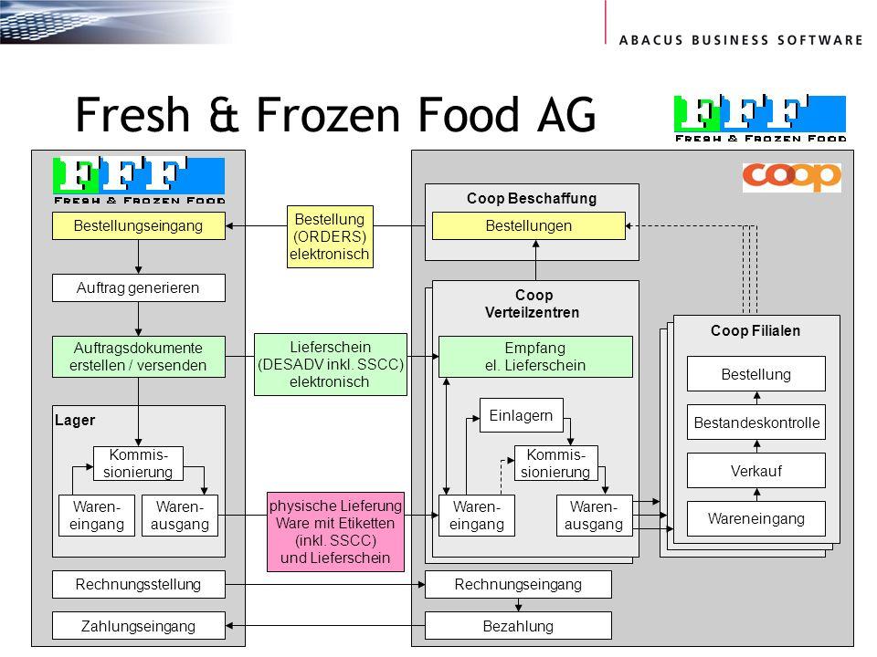 Fresh & Frozen Food AG Coop Beschaffung