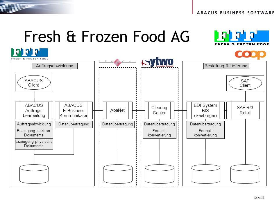 Fresh & Frozen Food AG Auftragsabwicklung Bestellung & Lieferung