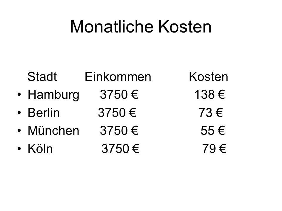 Monatliche Kosten Stadt Einkommen Kosten Hamburg 3750 € 138 €