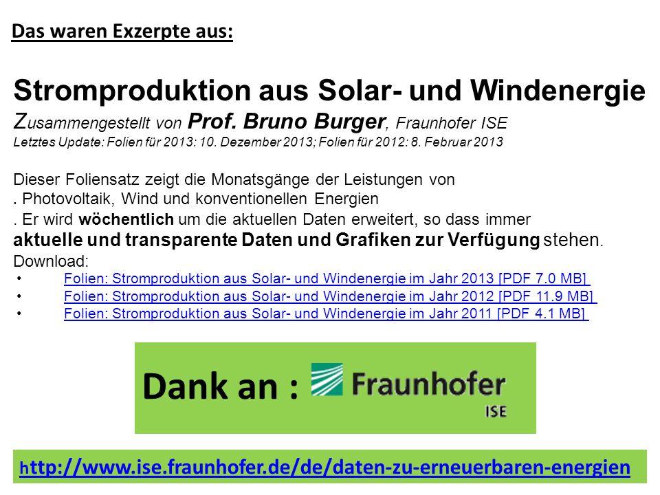 Dank an : Stromproduktion aus Solar- und Windenergie