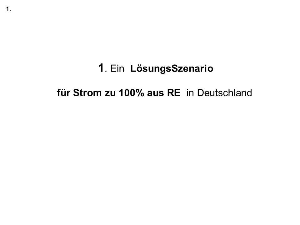 für Strom zu 100% aus RE in Deutschland