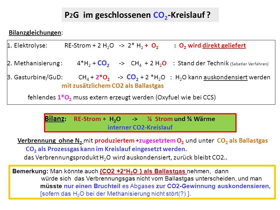 interner CO2-Kreislauf