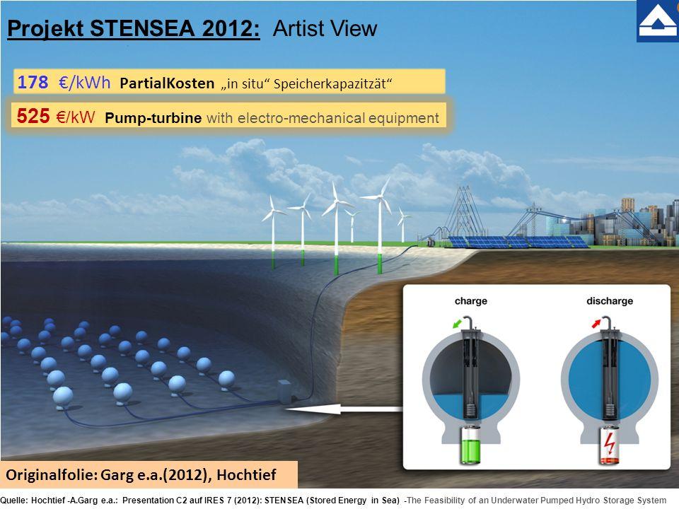 Projekt STENSEA 2012: Artist View