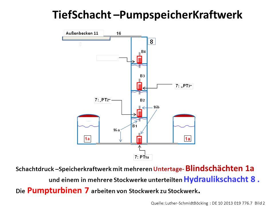 TiefSchacht –PumpspeicherKraftwerk