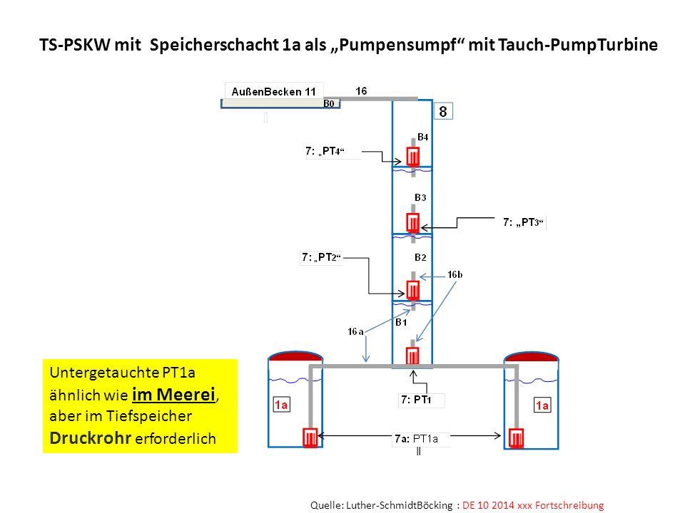 """TS-PSKW mit Speicherschacht 1a als """"Pumpensumpf mit Tauch-PumpTurbine"""