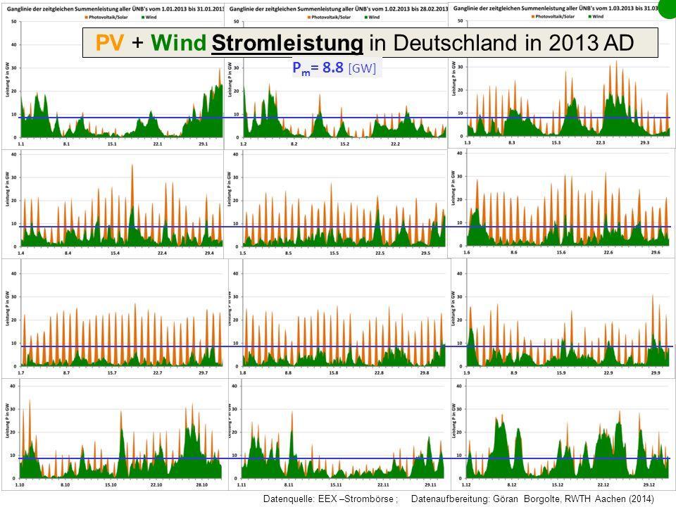 PV + Wind Stromleistung in Deutschland in 2013 AD
