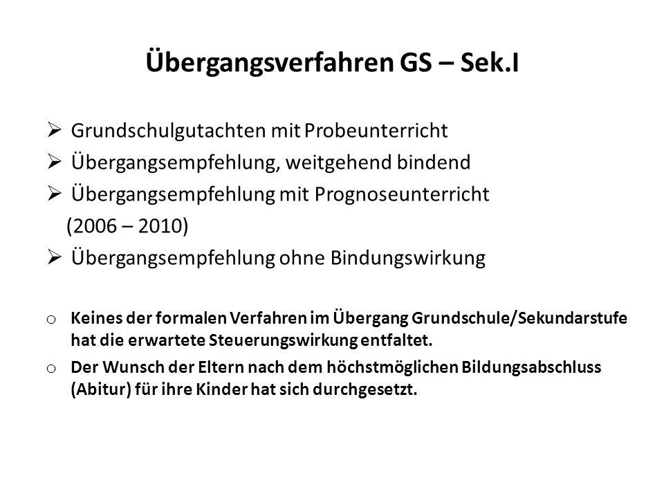 Übergangsverfahren GS – Sek.I