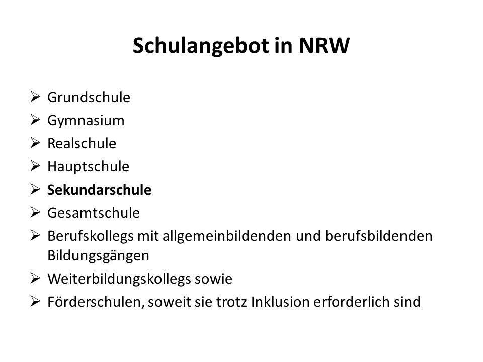 Schulangebot in NRW Grundschule Gymnasium Realschule Hauptschule