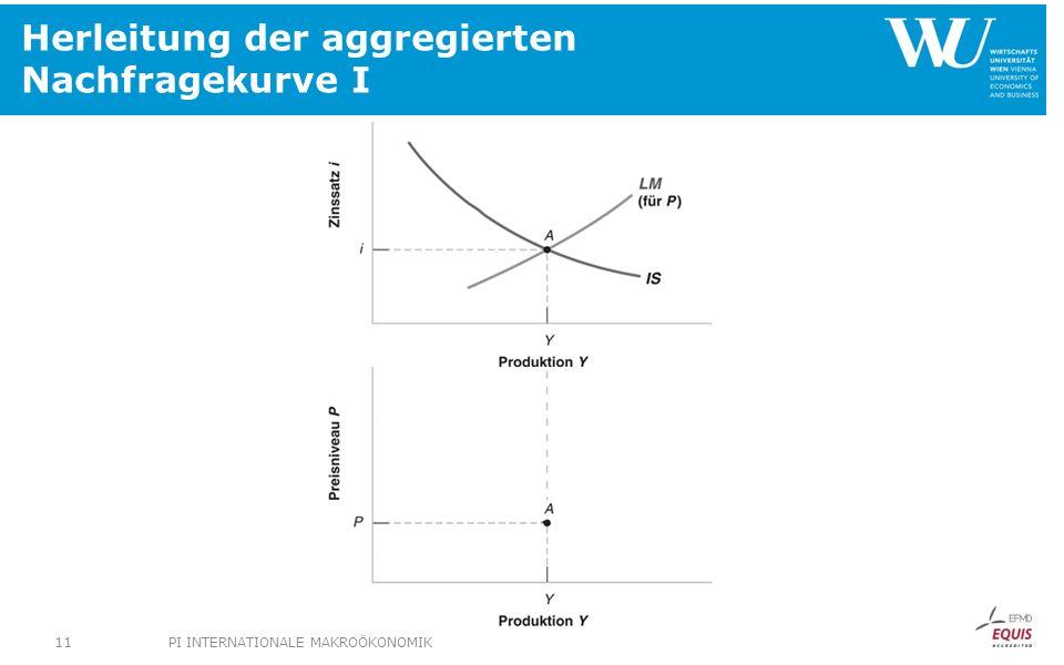 Herleitung der aggregierten Nachfragekurve I