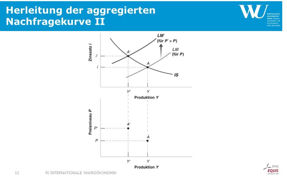Herleitung der aggregierten Nachfragekurve II