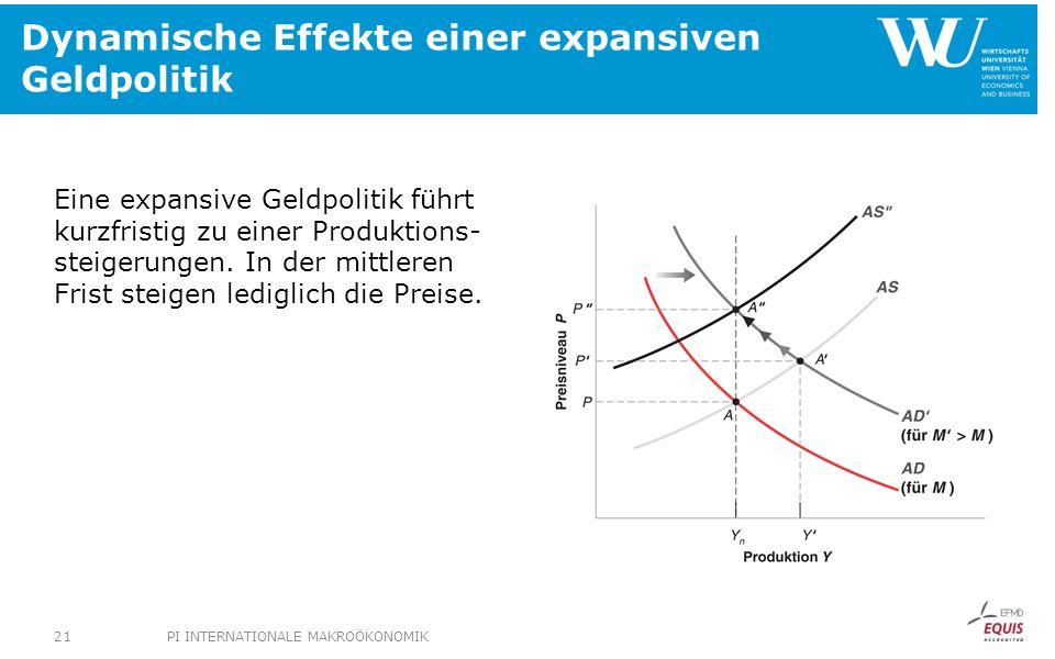 Dynamische Effekte einer expansiven Geldpolitik