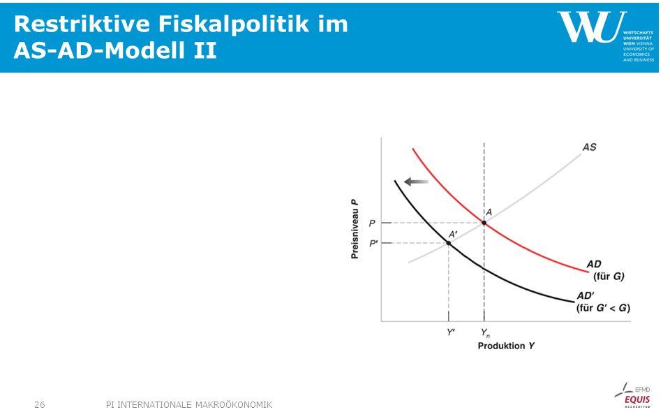 Restriktive Fiskalpolitik im AS-AD-Modell II