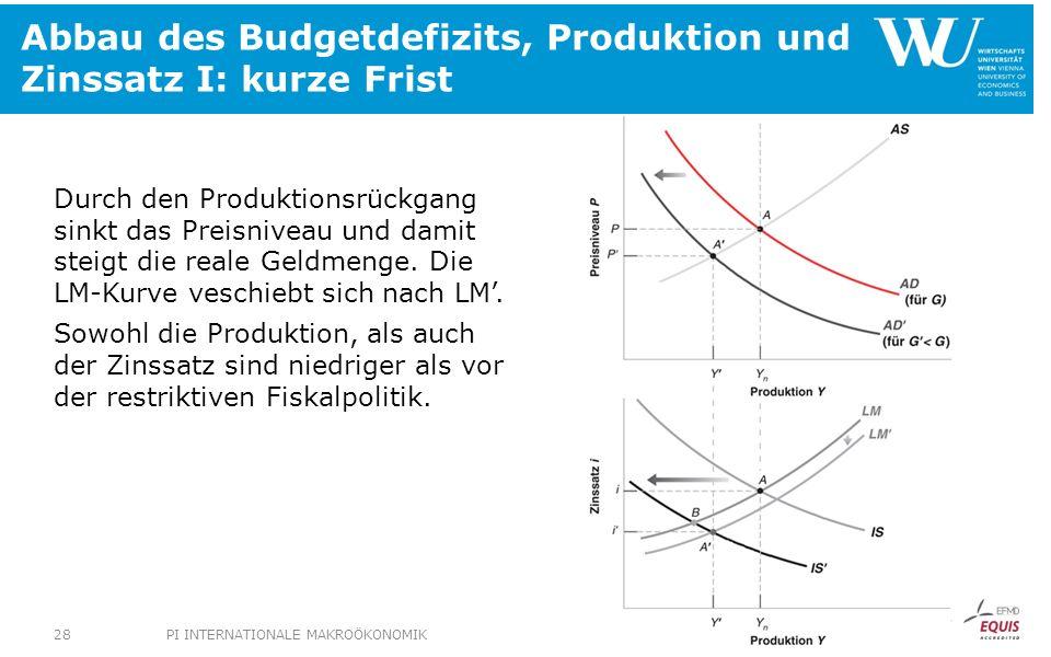 Abbau des Budgetdefizits, Produktion und Zinssatz I: kurze Frist