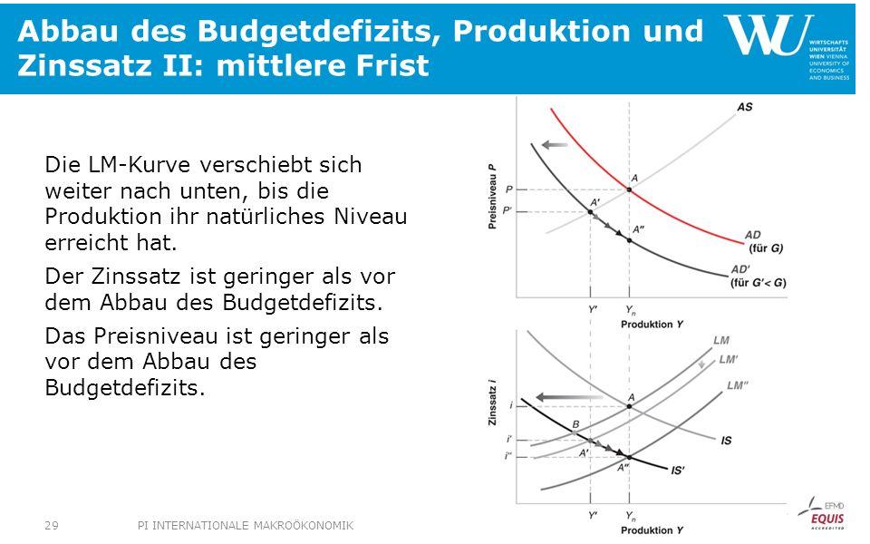 Abbau des Budgetdefizits, Produktion und Zinssatz II: mittlere Frist