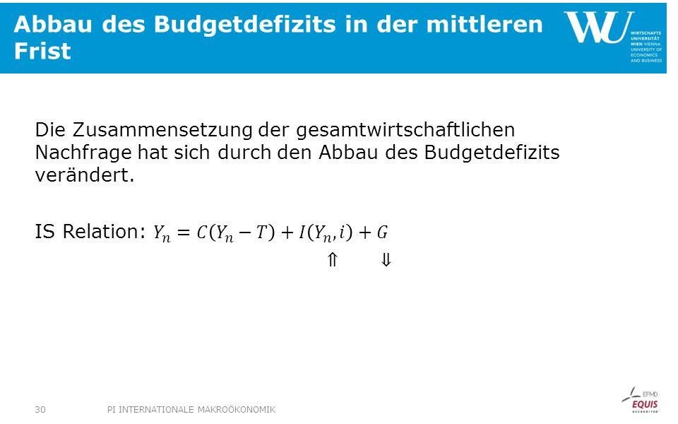 Abbau des Budgetdefizits in der mittleren Frist