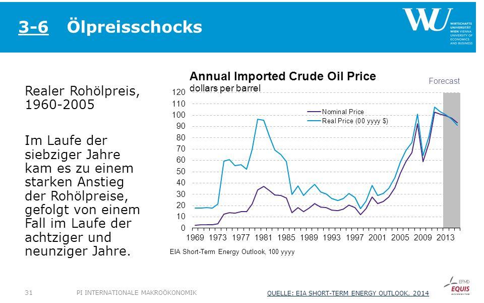 Ölpreisschocks 3-6 Realer Rohölpreis, 1960-2005