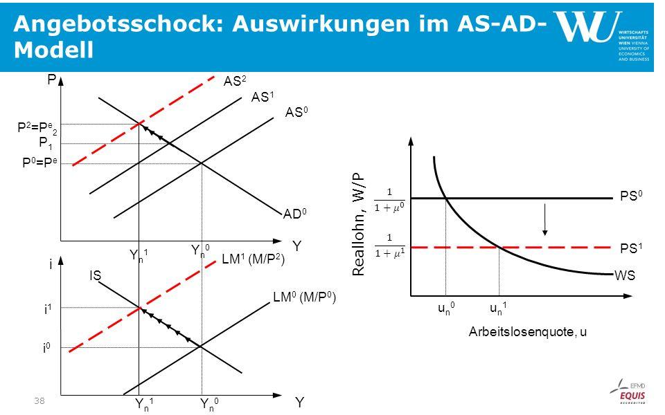 Angebotsschock: Auswirkungen im AS-AD-Modell