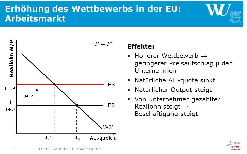Erhöhung des Wettbewerbs in der EU: Arbeitsmarkt