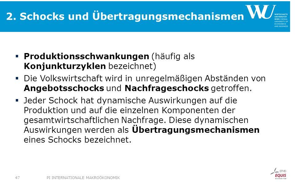 2. Schocks und Übertragungsmechanismen