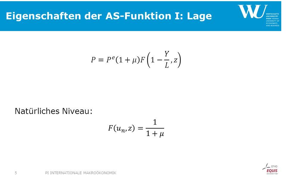 Eigenschaften der AS-Funktion I: Lage