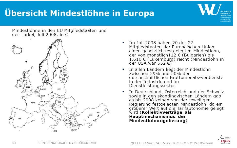 Übersicht Mindestlöhne in Europa
