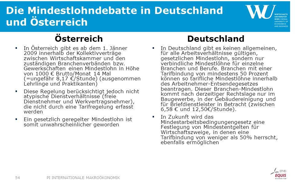 Die Mindestlohndebatte in Deutschland und Österreich