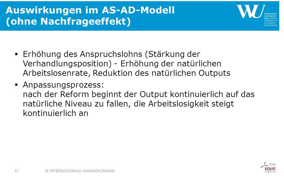Auswirkungen im AS-AD-Modell (ohne Nachfrageeffekt)