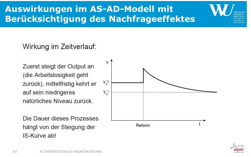 Auswirkungen im AS-AD-Modell mit Berücksichtigung des Nachfrageeffektes