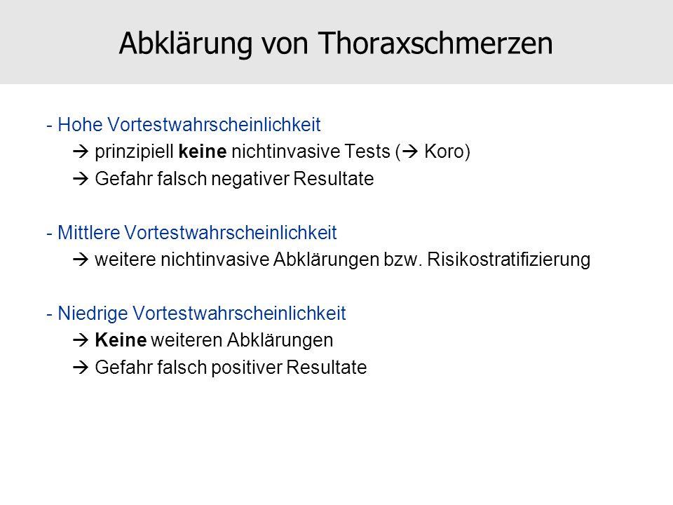 Abklärung von Thoraxschmerzen