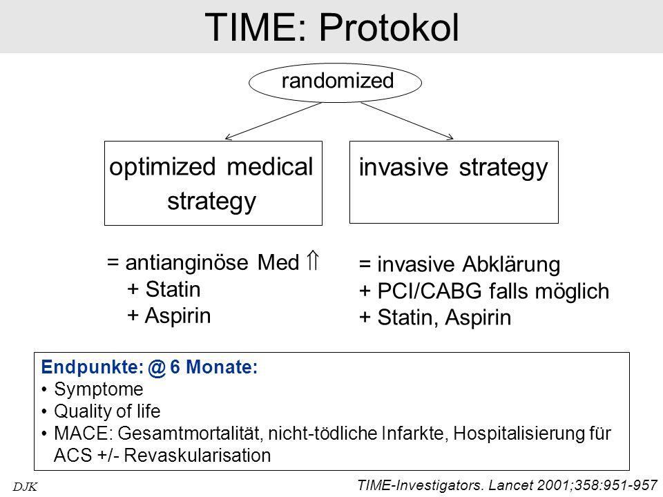 TIME: Protokol optimized medical invasive strategy strategy randomized