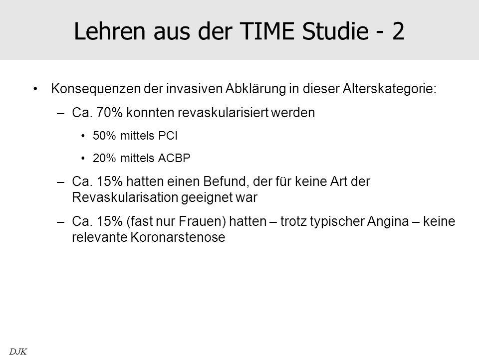 Lehren aus der TIME Studie - 2