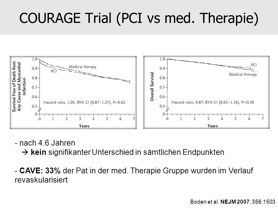 COURAGE Trial (PCI vs med. Therapie)