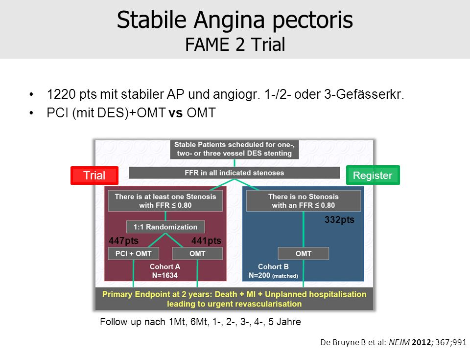 Stabile Angina pectoris FAME 2 Trial