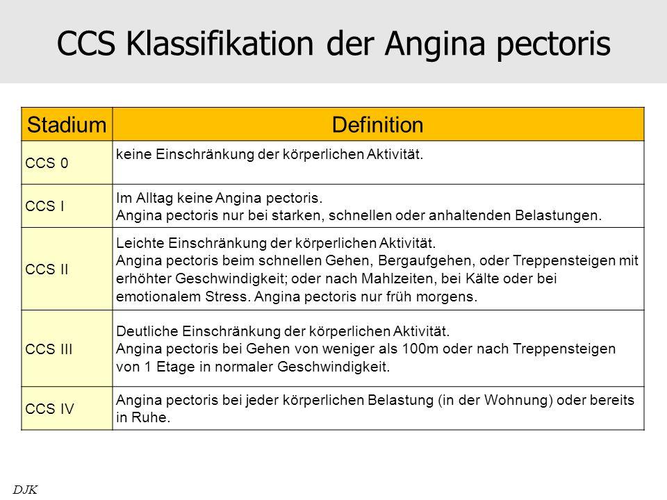 CCS Klassifikation der Angina pectoris