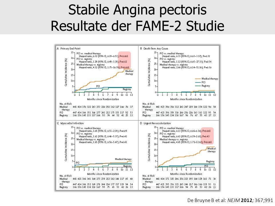 Stabile Angina pectoris Resultate der FAME-2 Studie