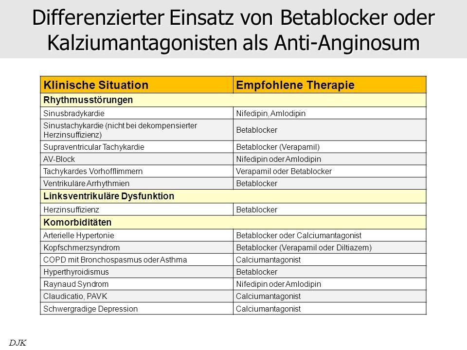 Differenzierter Einsatz von Betablocker oder Kalziumantagonisten als Anti-Anginosum