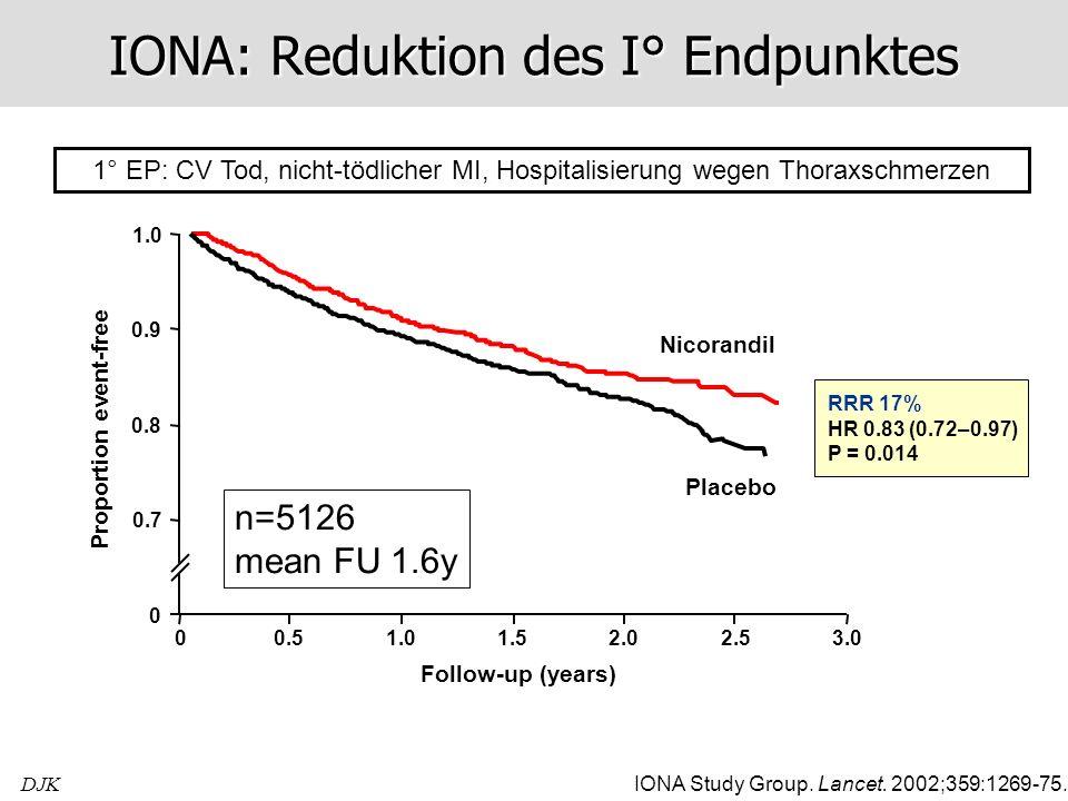 IONA: Reduktion des I° Endpunktes