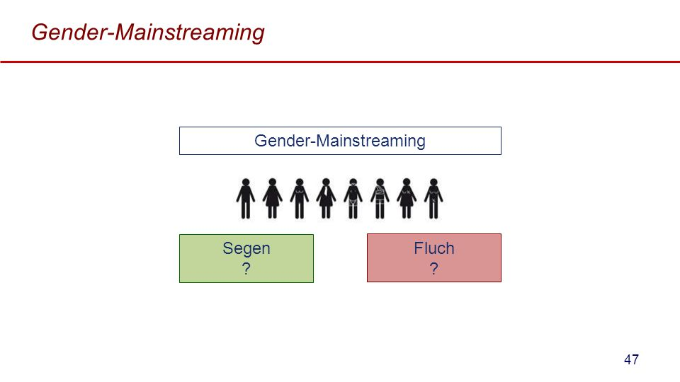 Gender-Mainstreaming