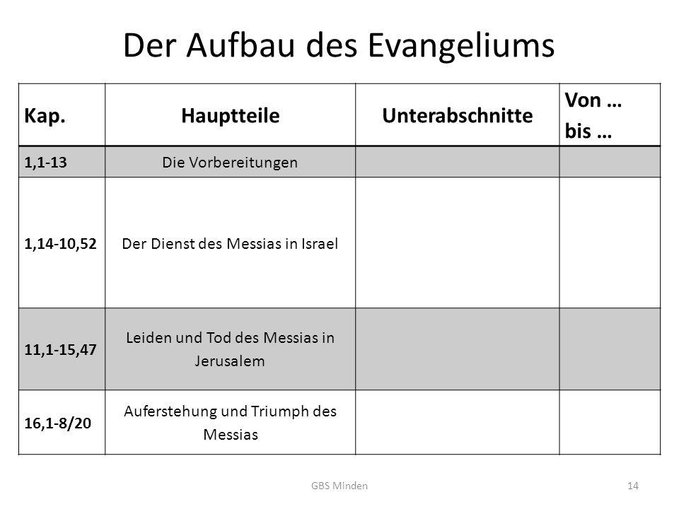 Der Aufbau des Evangeliums