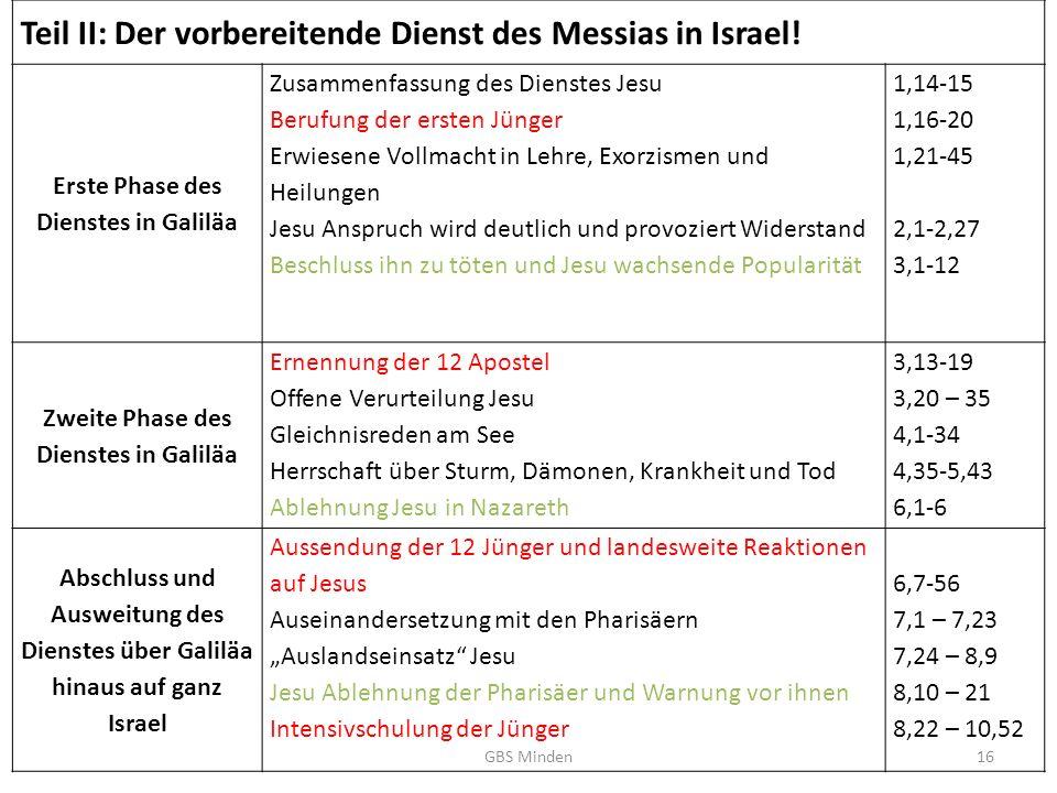 Teil II: Der vorbereitende Dienst des Messias in Israel!