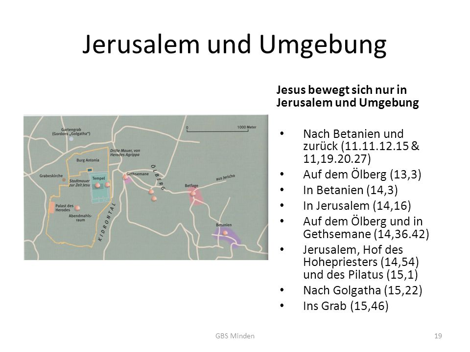 Jerusalem und Umgebung