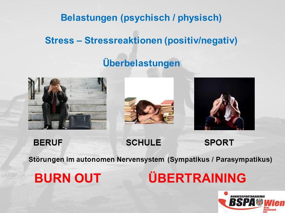 BURN OUT ÜBERTRAINING Belastungen (psychisch / physisch)