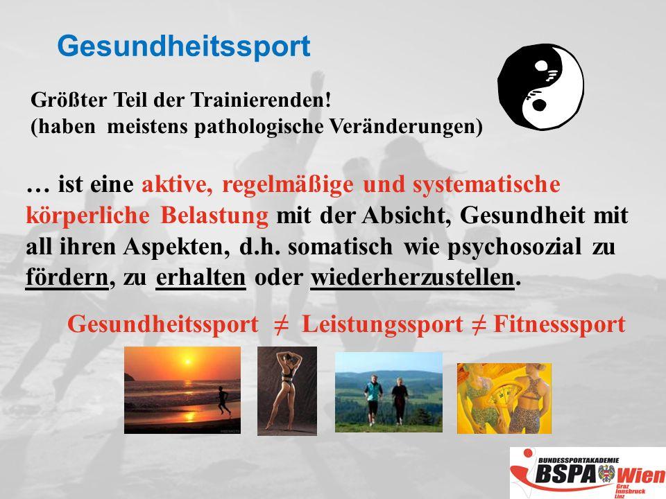 Gesundheitssport ≠ Leistungssport ≠ Fitnesssport