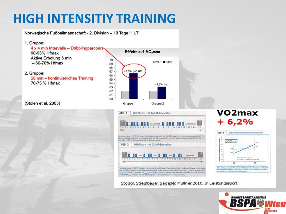 HIGH INTENSITIY TRAINING