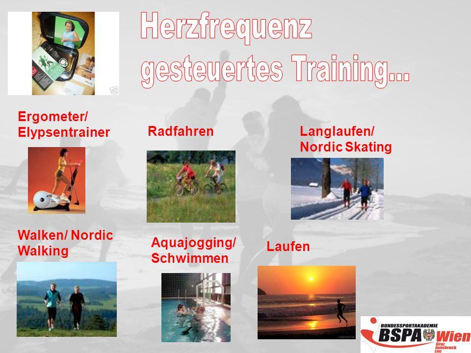 Herzfrequenz gesteuertes Training... Ergometer/ Elypsentrainer